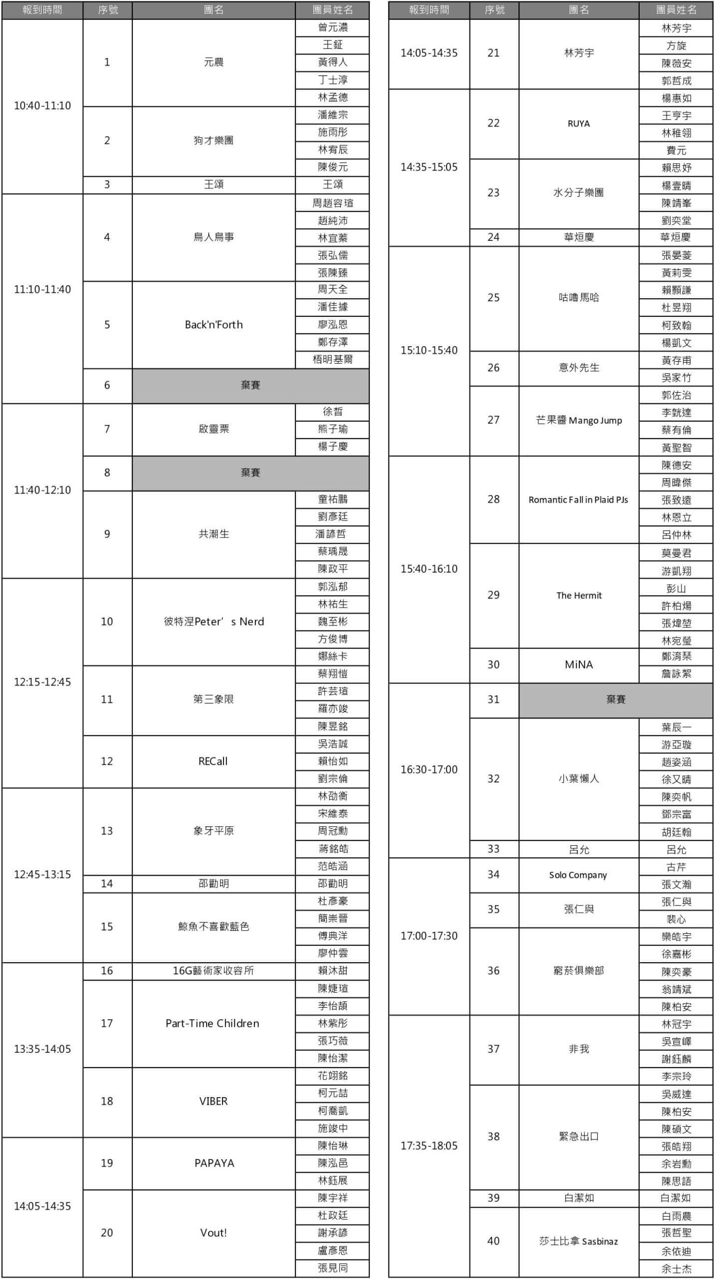 38金旋_創作組初賽入圍名單